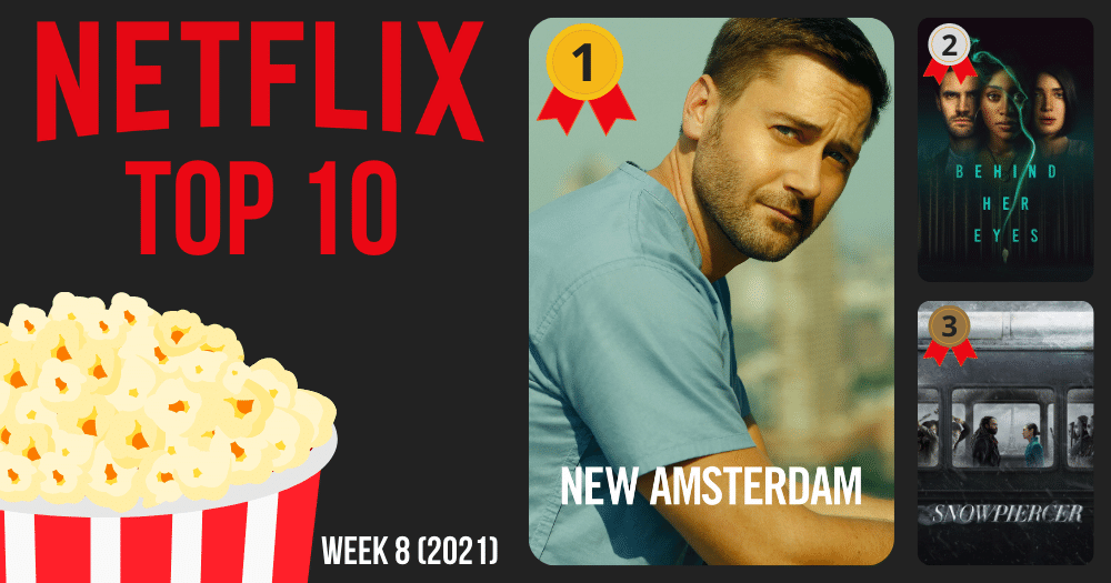 These are the 10 most viewed movies and series on Netflix (week 8 of 2021)