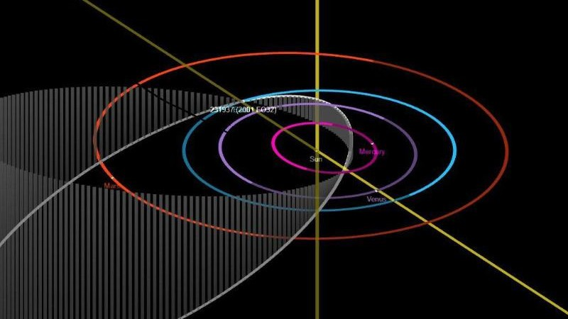 Science – The asteroid should fly relatively close to Earth on Sunday