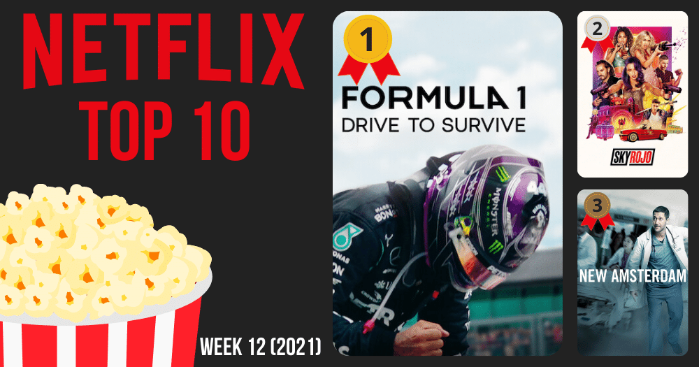 These are the 10 most viewed movies and series on Netflix (week 12 of 2021)