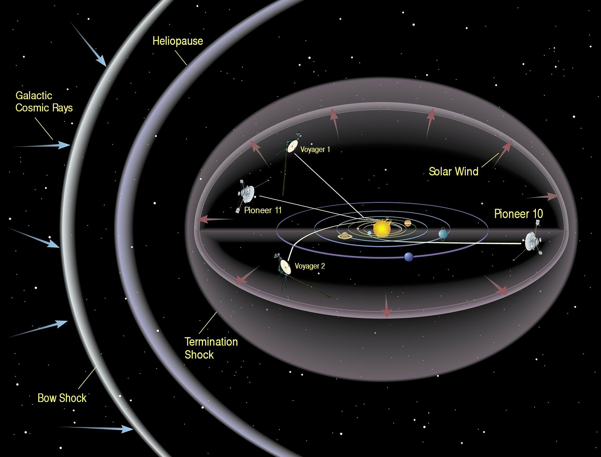 In the void of space, Voyager 1 discovers a plasma 'hum'