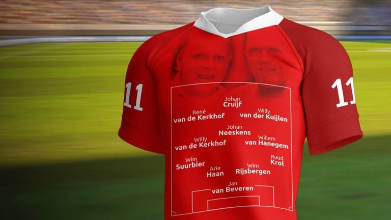 Favorite team of Willy and Rene van de Kerkhove